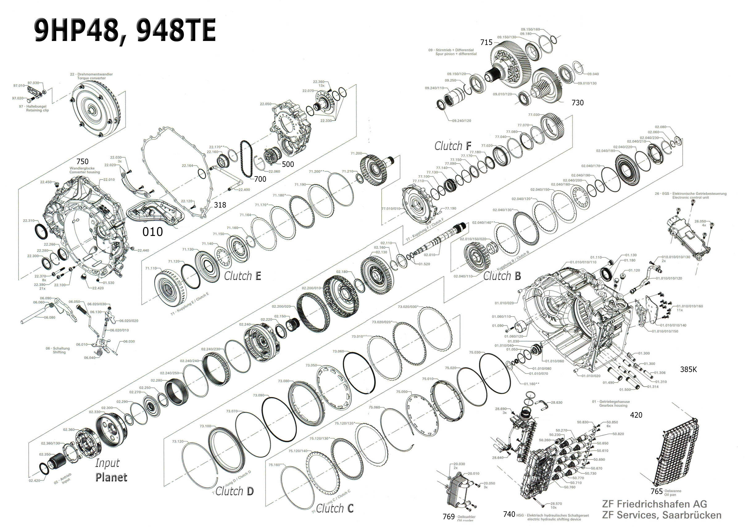 Transmission repair manuals ZF9HP48 (948TE) | Rebuild ...
